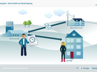 Elearning til Energinet - screenshot